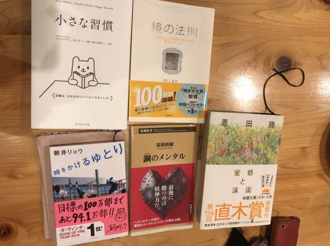 第4回 読書会レポート 2018年1月17日(水)